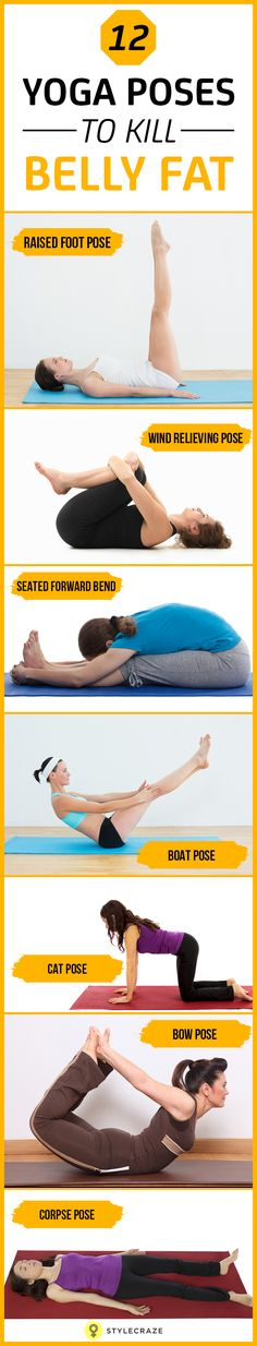An erroneous lifestyle unhealthy eating habits lack of exercise and high-stress levels all of these give rise to a flabby tummy. This is where yoga comes into play. It not only helps decrease abdominal fat but also allows you to control your body and Yoga Bewegungen, Sup Yoga, Yoga Moves, Yoga Exercises, Abdominal Exercises, Ab Workouts, Yoga Flow, Workout Gear, Yoga Fitness