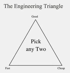 Gotta love those engineers