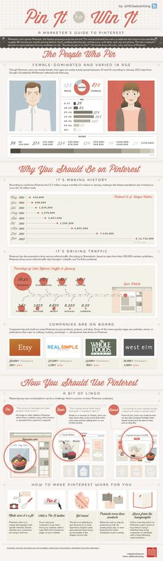 This pin is an infography for understand this social media. There are a lot of informations about Pinterest : people who pin, it's making history, it's driving traffic, companies are on board, a bit of lingo and how to make Pinterest work for you ?