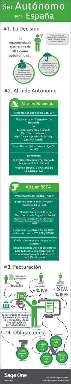 Ser #autónomo en España #Infografia vía @Alfredo Malatesta Vela