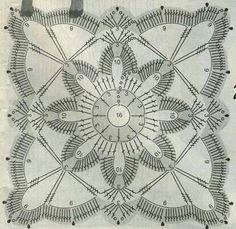 Motivo crochet round and square motifs