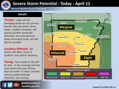 says For Little Rock & Central Arkansas Thru Tonight: Showers & T'Storms. Some Severe..With Isolated Tornadoes..Large Hail..Damaging Wind & Locally Heavy Rain. Hi 72 & Lo 50. Tuesday & Tue Ngt: Partly Cloudy. Hi 64 & Lo 44. Wednesday Thru Thursday Night: Cloudy & Warm..Hi Wednesday 64 & Lo 47. Hi Thursday 69 & Lo 51. Friday Thru Saturday Night: Variably Cloudy. Sunday: Cloudy With A Few Showers & Thunderstorms. Hi's 73-76 & Lo's Near 55. - http://www.weather4ar.org/ - D.Poole