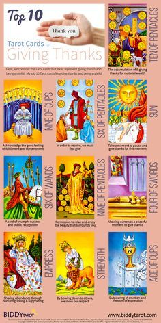What Are Tarot Cards? Made up of no less than seventy-eight cards, each deck of Tarot cards are all the same. Tarot cards come in all sizes with all types Tarot Card Spreads, Tarot Cards, Tarot Decks, Online Tarot, Tarot Astrology, Thanks Card, Tarot Card Meanings, Tarot Readers, Oracle Cards