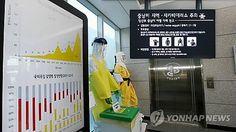 #Séoul rapporte un 3e cas d'infection au virus Zika - Agence de presse Yonhap: Agence de presse Yonhap Séoul rapporte un 3e cas d'infection…