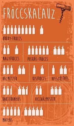 A fehér- vagy a rozéborból készült fröccsre esküszöl? Nézd meg, milyen névvel illetik a különböző arányokban készült hűsítőket! #TescoMagyarország #nyár