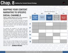 content roles for channels - Google Search