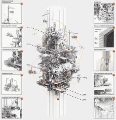 n Intelligent Socio cultural Hybrid community in Mumbai, India Human Machine… Cultural Architecture, Collage Architecture, Sacred Architecture, Architecture Graphics, Education Architecture, Architecture Student, Architecture Drawings, Concept Architecture, Classical Architecture
