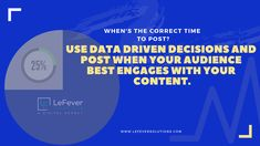 It's time to put more consideration into when you're posting on social media. Your audience engages best at a specific time on each of your social media platforms...  .  It's as simple as going into your audience insights on each platforms and gathering the analytics.  .  Start making data-driven decisions today!  .  #socialmediamarketing #digitalads #lefeversolutions Correct Time, Consideration, Platforms, Social Media Marketing, Insight, Content, Ads, Digital, Simple