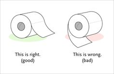 The good vs bad. Is your toilet paper roll hung correctly?