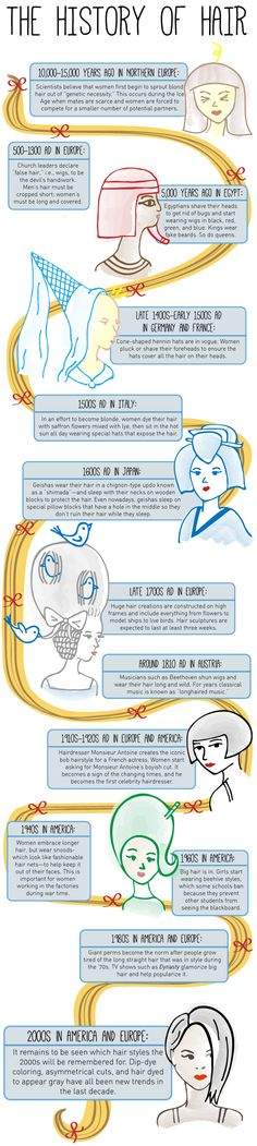 History of Hair: Highlighting some of the strangest and biggest hair trends throughout history. We discuss things like how blond hair came to be, wigs, snoods, beehives, and asymmetrical cuts.