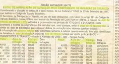 Edital da STT Guarulhos.SP concede prazos para defesaserecursos contra multas de trânsito e indicação de real condutor infrator 74550 23.12.15 +http://brml.co/1J4EhAu