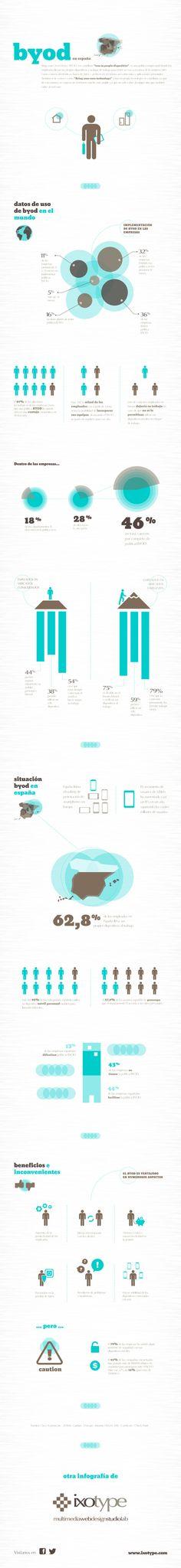 BYOD en España #infografia #infographic