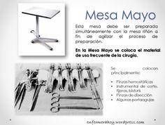 Estos dos tipos de mesas, utilizadas como parte importante de una cirugía atienden a los tiempos quirúrgicos conocidos, tales son:  •Diéresis o Corte •Hemostasia •Fijación o Prensión •Separación o Exposición •Disección o Sintesís