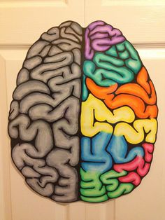 Brain...change your words, change your mindset. The homemade brain, before going up on the bulletin board.