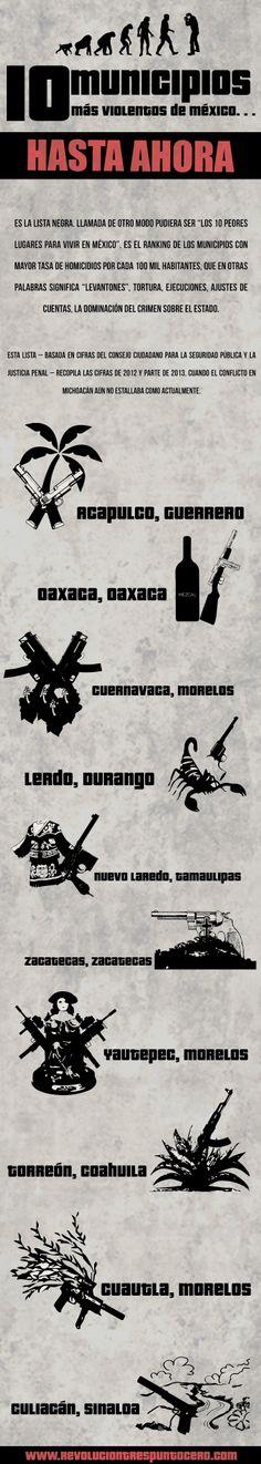 Los 10 municipios más violentos de México… hasta ahora #Infografía - Revolución Tres Punto Cero