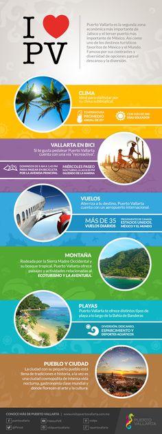 Puerto Vallarta, uno de los destinos turísticos favoritos de México y el Mundo. #Infografía #Vacaciones