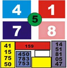 101 Ways to Choose Lottery Numbers. How to guess the number of the lottery. You CAN predict lottery numbers. Lottery Number Selection Strategy. How to Win at Lotto: The Delta Lotto System and Keno system. How to pick tonight's winning lottery number (A-Z. How to make…)