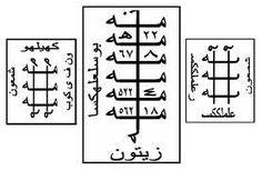 Picture Alchemy Symbols, Magic Symbols, Temple Tattoo, Black Magic Book, Dark Spirit, Allah Calligraphy, Arabian Art, Islamic World, Book Binding