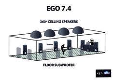 """'Ego' es un sistema que hace que el sonido suba desde el suelo a tu cabeza y caiga una """"lluvia de sonido"""" del techo, mientras ves recreaciones de las ondas sonoras en 3D saliendo de los altavoces."""