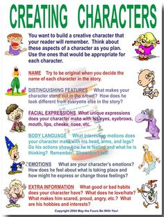 Creating Characters by The Writing Doctor, via Flickr