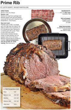 Printable version Prime rib is my favorite centerpiece for special meals. With an average income like myself, it's an expensive cut o. Rib Recipes, Roast Recipes, Cooking Recipes, Game Recipes, Dinner Recipes, Carne Asada, Beef Dishes, Food Dishes, Food Food