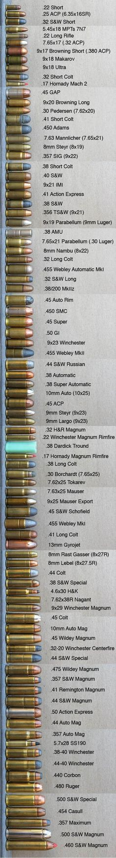 Detailed handgun ammunition Save those thumbs & bucks w/ free shipping on this magloader I purchased mine http://www.amazon.com/shops/raeind No more leaving the last round out because it is too hard to get in. And you will load them faster and easier, to maximize your shooting enjoyment. loader does it all easily, painlessly, and perfectly reliably #airsoft #equipamentosairsoft #pistolasairsoft #fuzilairsoft