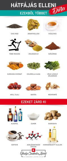 Zard, Back Pain, Seaweed, Turmeric