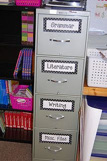 labeled filing cabinet