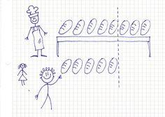 Visual thinking e visual learning
