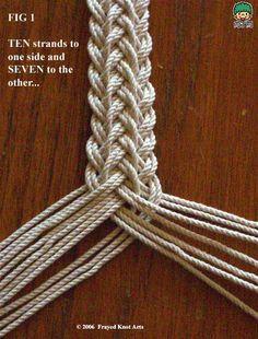 手链编织 其实好简单-创意生活,手工制作╭★肉丁网