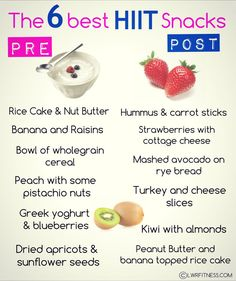 cool Get more out of each HIIT workout by having the right PRE and POST Snacks. PRE s...