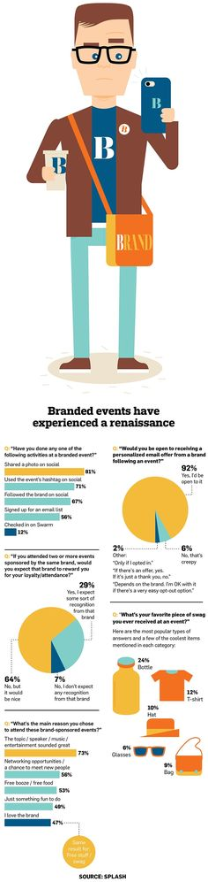 Infographic: What Millennials Want to See (and Take Home) From Branded Events || #infographic #marketing