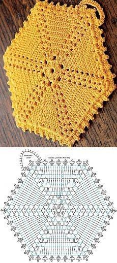 Most current Photographs Crochet coasters hexagon Suggestions Imagem relacionada – Crochet Hexagon Blanket, Crochet Potholders, Crochet Motifs, Crochet Diagram, Crochet Chart, Crochet Squares, Thread Crochet, Crochet Flower Patterns, Crochet Designs