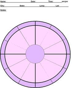 CCabCeDFBBAJpg   Astrology