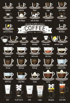 38 Ways to Make a Perfect Coffee Infographic. Topic: tea, drink, beverage, smoothie