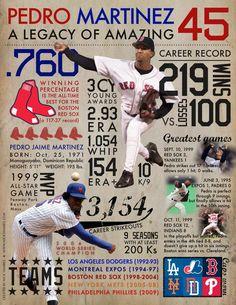 Pedro Week – Saves and Shutouts, by Nick Tavares Baseball Signs, Red Sox Baseball, Baseball Players, Baseball Cards, Boston Baseball, Boston Sports, Boston Red Sox, Mlb, Red Sox Nation