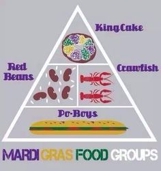 Here is a fabulous recipe for the king of all cakes, in Louisiana, the Mardi Gras King Cake. This delectable cake originated in Europe and . Popeyes Fried Chicken, Madi Gras, Group Meals, Food Groups, Mardi Gras Food, Mardi Gras Parade, Louisiana Recipes, Cajun Recipes, Food Pyramid