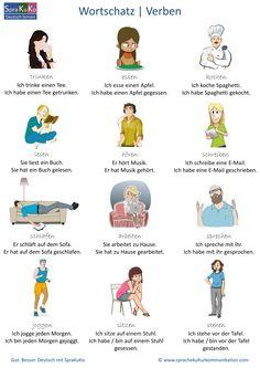 Deutsch lernen: Verben #deutschlernen #Verben