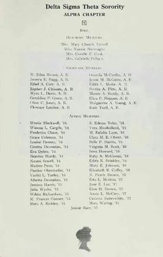 1914 Alpha Chapter Roster