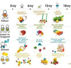 Gelisim - Videolu Tarif - World Food & Recipes Baby Girl Birth Announcement, Birth Announcement Photos, Baby Girl Purple, New Baby Girls, Sunderland, Valentines Day Presents, Pregnancy Stages, Summer Baby, Diet And Nutrition