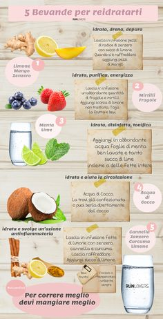Without – Naturel Foods Healthy Juices, Healthy Drinks, Healthy Recipes, Weight Loss Detox, Weight Loss Drinks, In Natura, Vegan Life, How To Stay Healthy, Health And Wellness