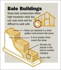 bale construction