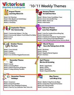 preschool weekly theme ideas
