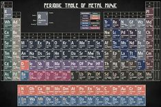 music, metal music, rock music, heavy metal, periodic table of elements, death metal, black metal, thrash metal, nu metal, metalcore, deathcore, symphonic metal, progressive metal, power metal, doom metal, grindcore, metal music genres, musician, guitarist, drummer, bass, player, gifts, cool, rock and roll, punk rock, alternative rock, home, studio, decor, Metallica, Megadeth, Pantera, home, studio, dorm, man cave, decor, living room, bedroom, cafe, bar, pub, decorations, wall art, slayer Nu Metal, Black Metal, Punk Rock Room, Rock Bedroom, Symphonic Metal, Power Metal, Thrash Metal, Ancient Symbols, Death Metal
