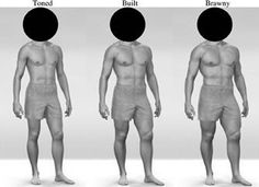 Type do prefer what of body women Free Body