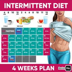 Instagram 上的 BetterMe.:「 👉🏻28 day gradual intermittent fasting diet plan is really healthy yet effective way of losing weight🔥 . . . . . . . . #bettermeweightloss… 」 Trying To Lose Weight, Losing Weight, Weight Loss, Intermittent Diet, 28 Days, How To Plan, Common Sense, Helpful Tips, Healthy