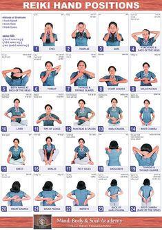 Acupressure Reiki, self healing, hand positions Chakras Reiki, Le Reiki, Les Chakras, Reiki Healer, Reiki Chakra, Reiki Meditation, Meditation Music, Meditation Hand Positions, Kundalini Yoga