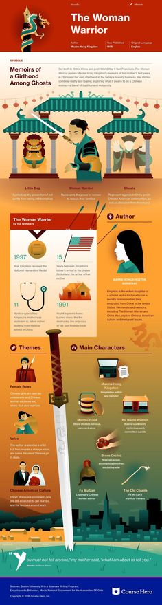 The Woman Warrior Infographic | Course Hero