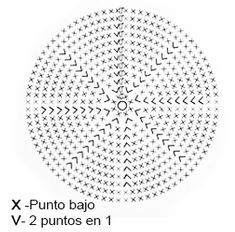 3837572ee9bdb78e8f00317e2d83f2fc--crochet-ideas-amigurumi.jpg 235×232 piksel