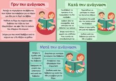 O καλός αναγνώστης (Αφίσες) Garden Care, Class Management, Dyslexia, Happy Kids, Raising Kids, Back To School, Crafts For Kids, Teacher, Education
